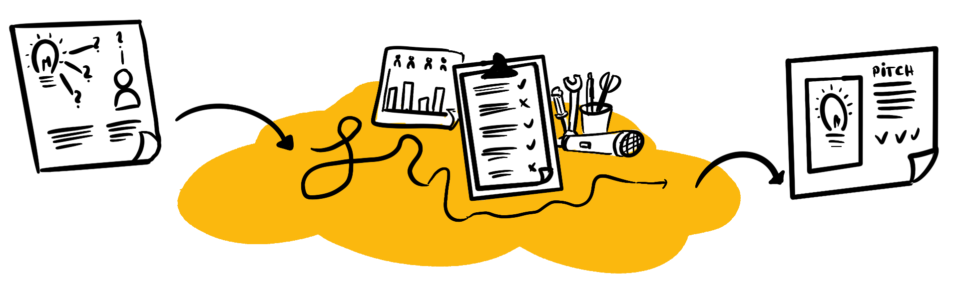 Explorer Programm