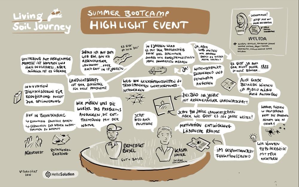 Living Soil Dialog Highlight Event